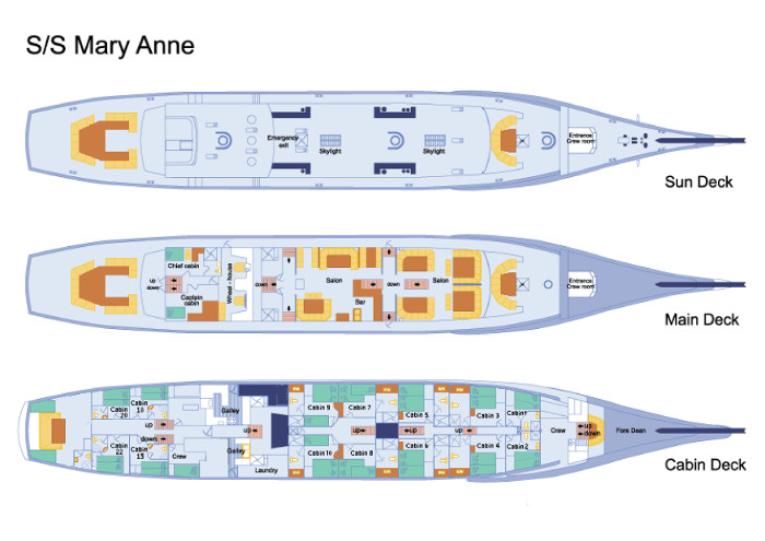 Deck Plan, Mary Anne, Galapagos islands